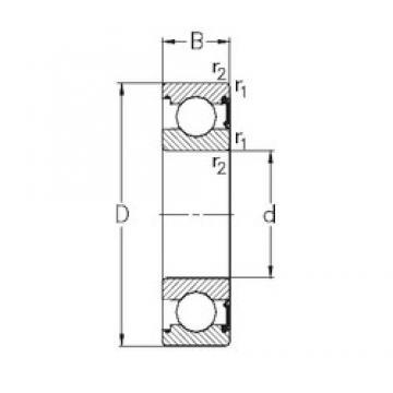 65 mm x 120 mm x 23 mm  NKE 6213-RSR deep groove ball bearings