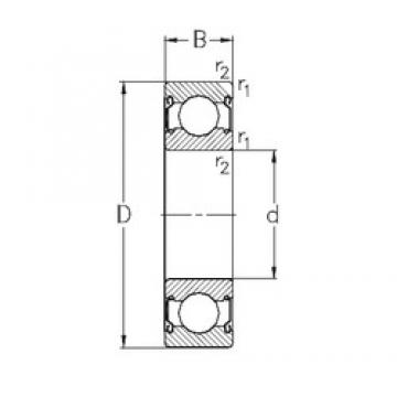 60 mm x 110 mm x 22 mm  NKE 6212-2Z deep groove ball bearings