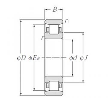 35 mm x 80 mm x 31 mm  CYSD N2037E cylindrical roller bearings