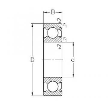 70 mm x 125 mm x 24 mm  NKE 6214-Z deep groove ball bearings